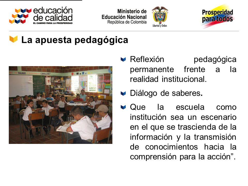 Reflexión pedagógica permanente frente a la realidad institucional. Diálogo de saberes. Que la escuela como institución sea un escenario en el que se