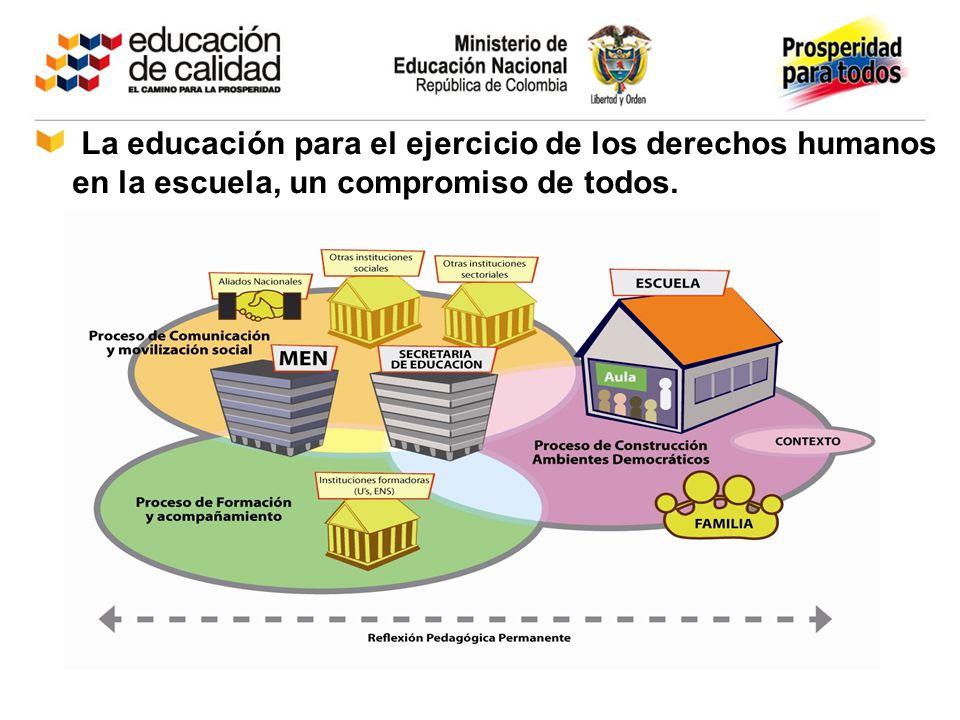 La educación para el ejercicio de los derechos humanos en la escuela, un compromiso de todos.