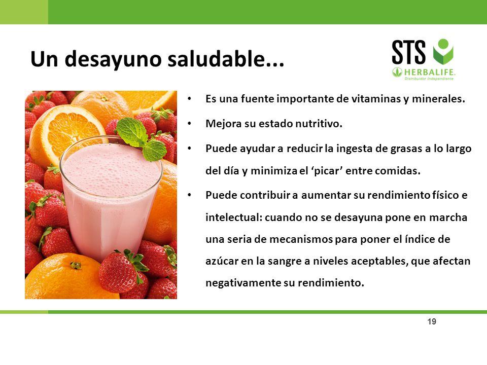 19 Es una fuente importante de vitaminas y minerales. Mejora su estado nutritivo. Puede ayudar a reducir la ingesta de grasas a lo largo del día y min