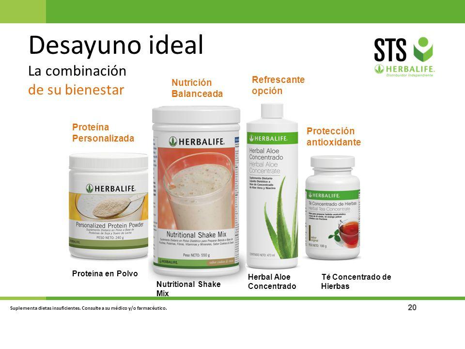 20 Desayuno ideal La combinación de su bienestar Proteína en Polvo Suplementa dietas insuficientes. Consulte a su médico y/o farmacéutico. Nutritional