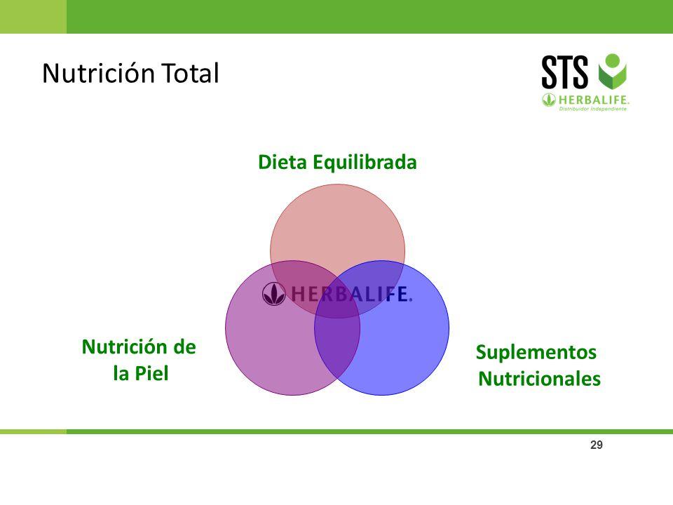 29 Nutrición Total Dieta Equilibrada Suplementos Nutricionales Nutrición de la Piel