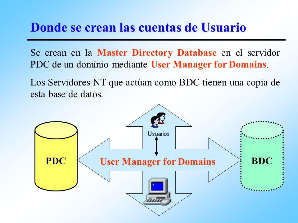 Donde se crean las cuentas de Usuario Se crean en la Master Directory Database en el servidor PDC de un dominio mediante User Manager for Domains. Los