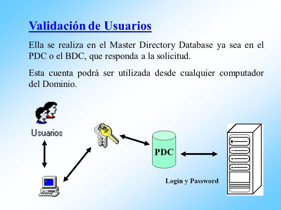 Validación de Usuarios Ella se realiza en el Master Directory Database ya sea en el PDC o el BDC, que responda a la solicitud. Esta cuenta podrá ser u