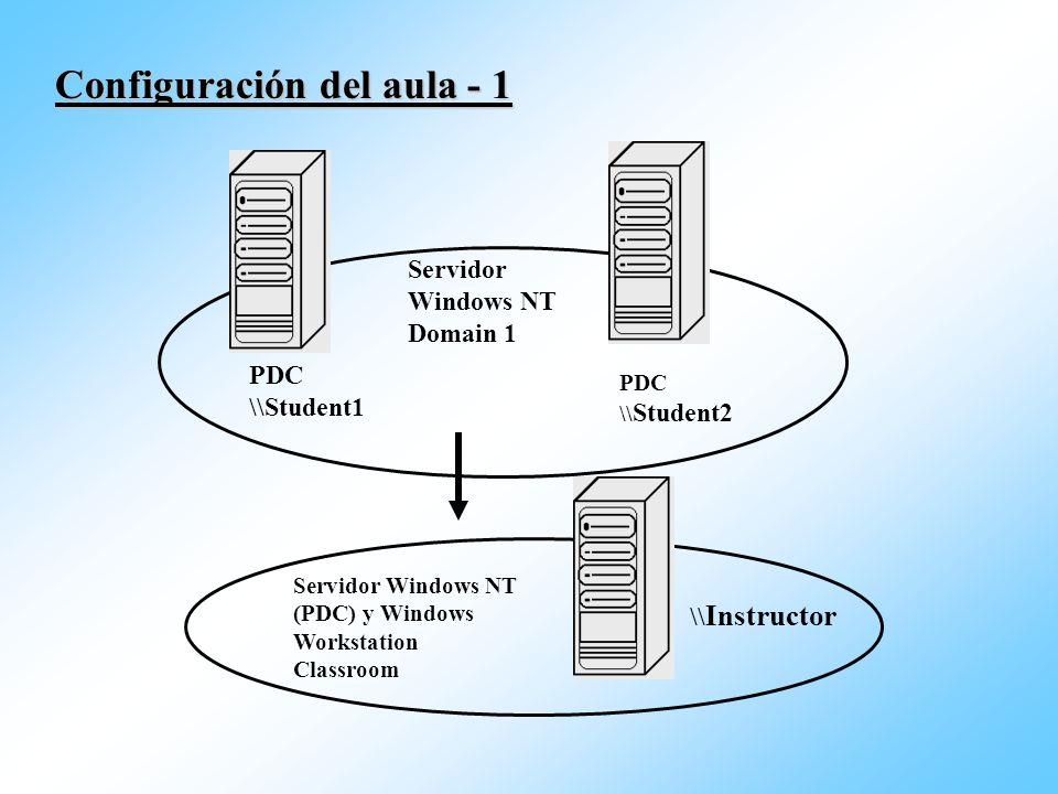 Configuración del aula - 1 Servidor Windows NT Domain 1 PDC \\Student1 PDC \\ Student2 Servidor Windows NT (PDC) y Windows Workstation Classroom \\ In