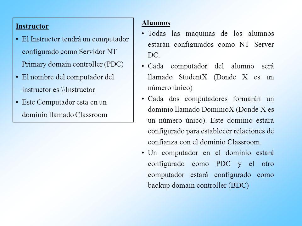 Instructor El Instructor tendrá un computador configurado como Servidor NT Primary domain controller (PDC) El nombre del computador del instructor es