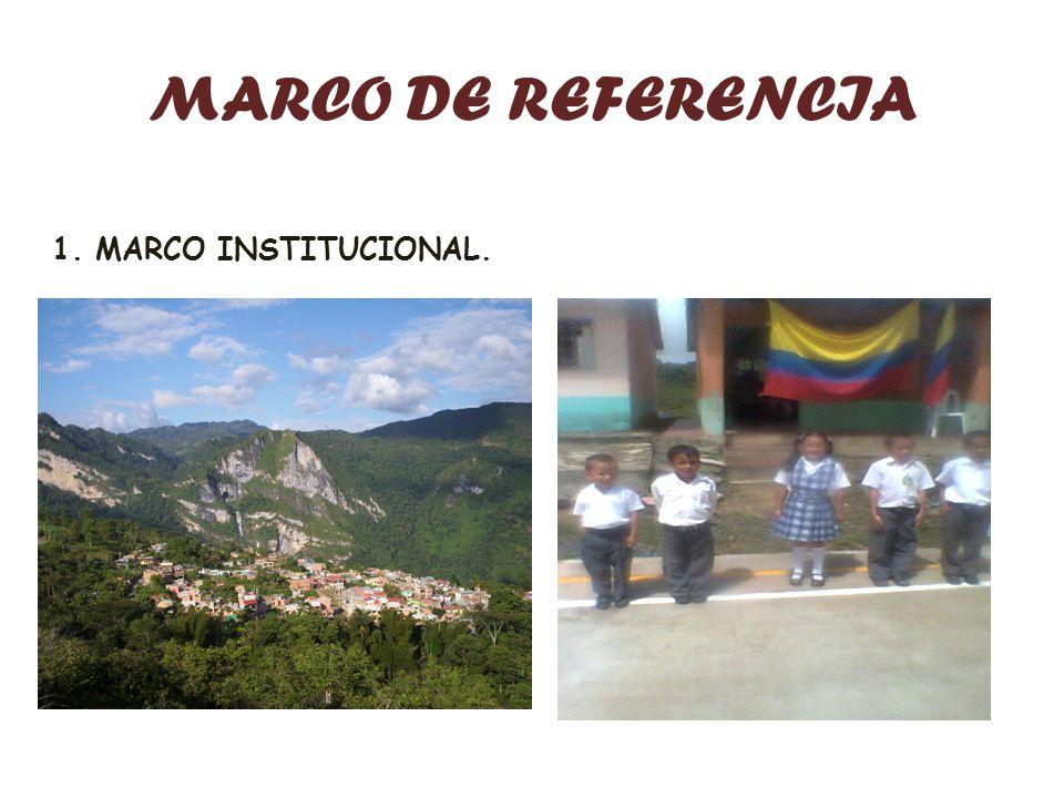 MARCO DE REFERENCIA 1. MARCO INSTITUCIONAL.