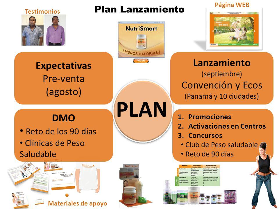 Materiales de apoyo Plan Lanzamiento PLAN Lanzamiento (septiembre) Convención y Ecos (Panamá y 10 ciudades) 1.Promociones 2.Activaciones en Centros 3.