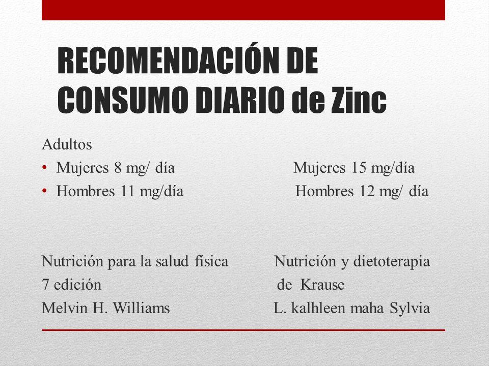 RECOMENDACIÓN DE CONSUMO DIARIO de Zinc Adultos Mujeres 8 mg/ día Mujeres 15 mg/día Hombres 11 mg/día Hombres 12 mg/ día Nutrición para la salud física Nutrición y dietoterapia 7 edición de Krause Melvin H.
