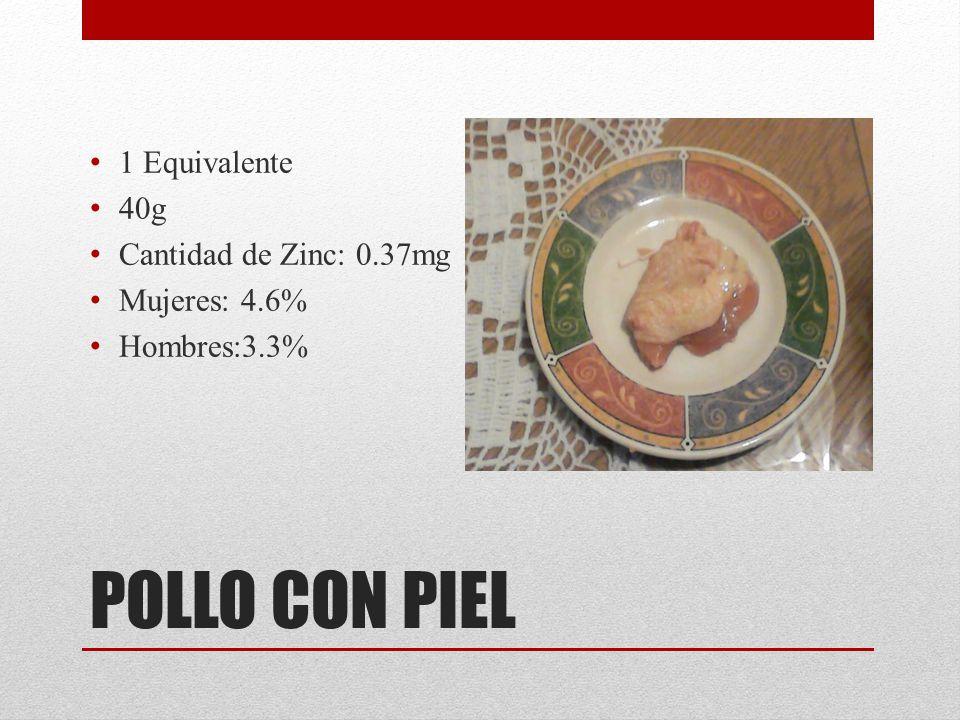 POLLO CON PIEL 1 Equivalente 40g Cantidad de Zinc: 0.37mg Mujeres: 4.6% Hombres:3.3%