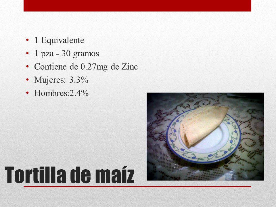 Tortilla de maíz 1 Equivalente 1 pza - 30 gramos Contiene de 0.27mg de Zinc Mujeres: 3.3% Hombres:2.4%