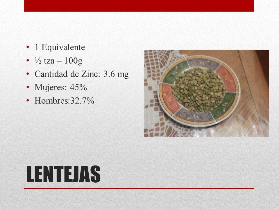 LENTEJAS 1 Equivalente ½ tza – 100g Cantidad de Zinc: 3.6 mg Mujeres: 45% Hombres:32.7%