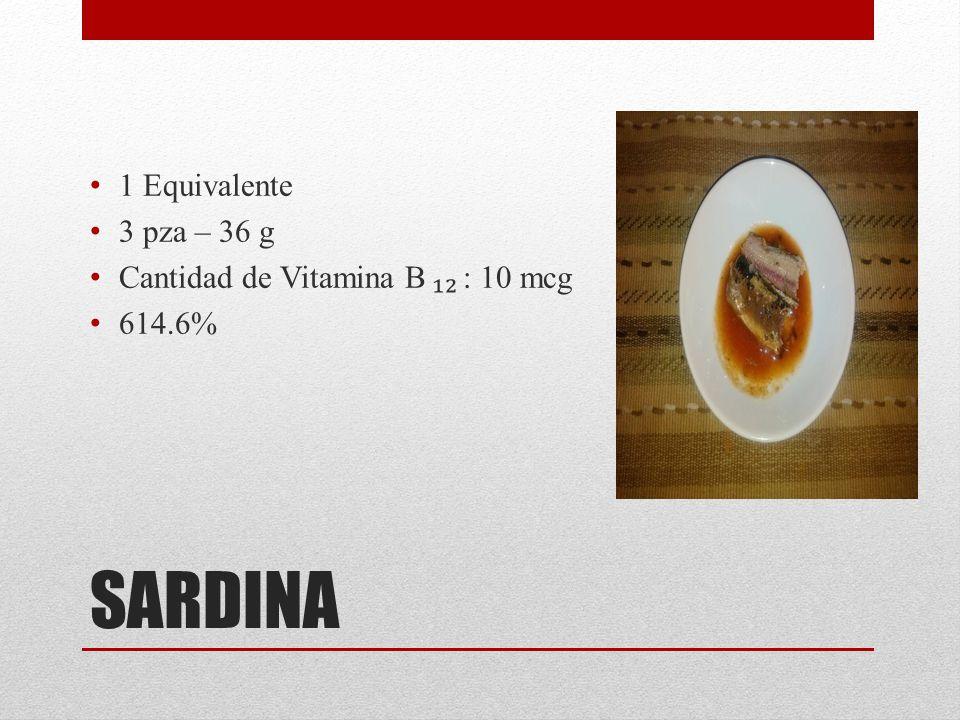 SARDINA 1 Equivalente 3 pza – 36 g Cantidad de Vitamina B : 10 mcg 614.6%