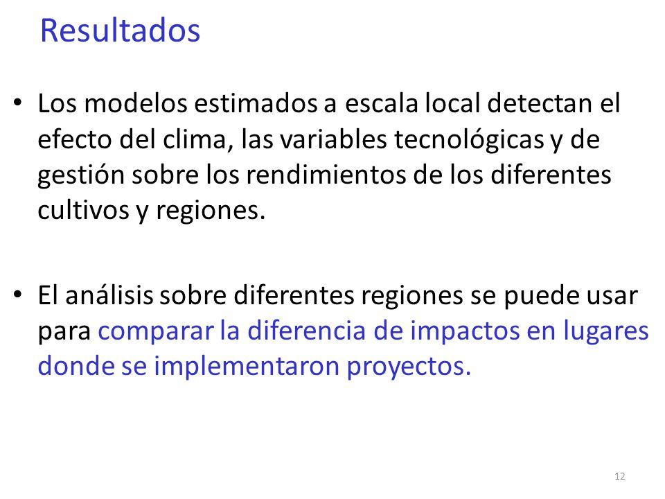 Los modelos estimados a escala local detectan el efecto del clima, las variables tecnológicas y de gestión sobre los rendimientos de los diferentes cu