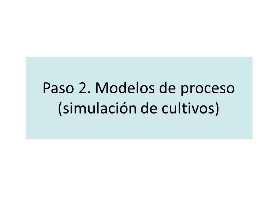 Paso 2. Modelos de proceso (simulación de cultivos) Paso 2. Modelos de proceso (simulación de cultivos)