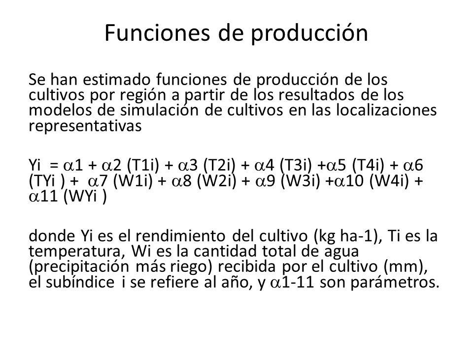Funciones de producción Se han estimado funciones de producción de los cultivos por región a partir de los resultados de los modelos de simulación de