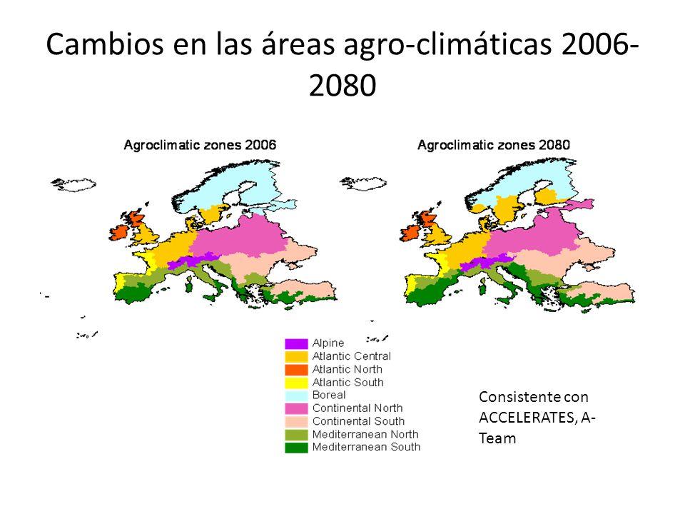 Cambios en las áreas agro-climáticas 2006- 2080 Consistente con ACCELERATES, A- Team