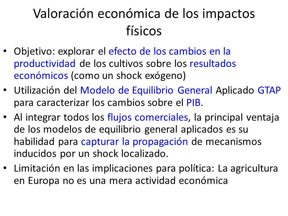 Valoración económica de los impactos físicos Objetivo: explorar el efecto de los cambios en la productividad de los cultivos sobre los resultados econ