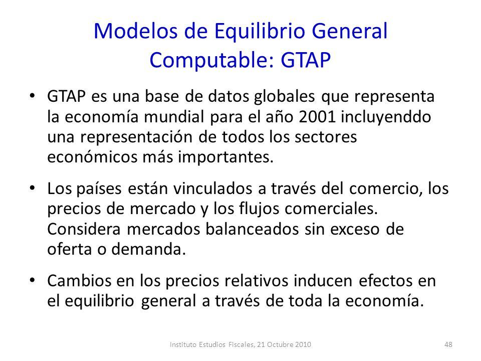 Modelos de Equilibrio General Computable: GTAP GTAP es una base de datos globales que representa la economía mundial para el año 2001 incluyenddo una
