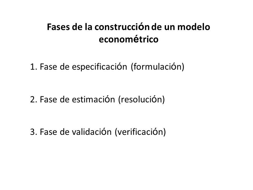 Fases de la construcci ó n de un modelo econom é trico 1. Fase de especificaci ó n (formulaci ó n) 2. Fase de estimaci ó n (resoluci ó n) 3. Fase de v