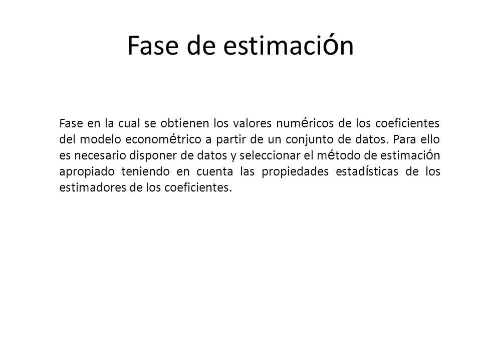 Fase de estimaci ó n Fase en la cual se obtienen los valores num é ricos de los coeficientes del modelo econom é trico a partir de un conjunto de dato