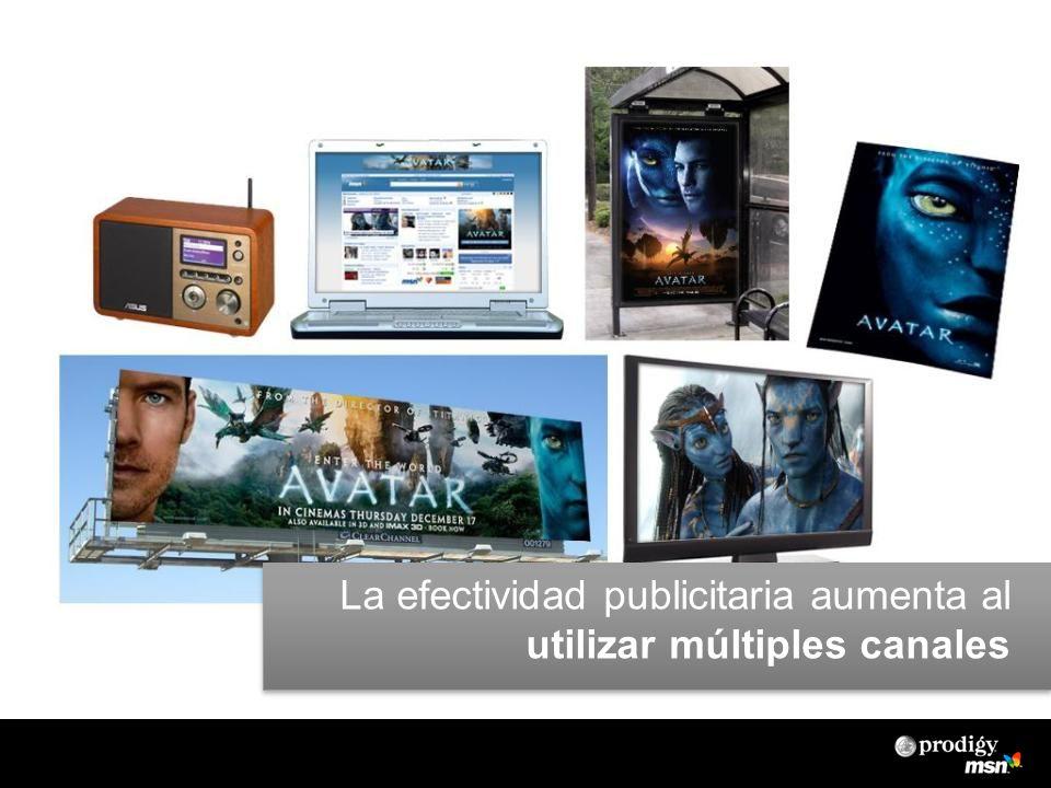La efectividad publicitaria aumenta al utilizar múltiples canales