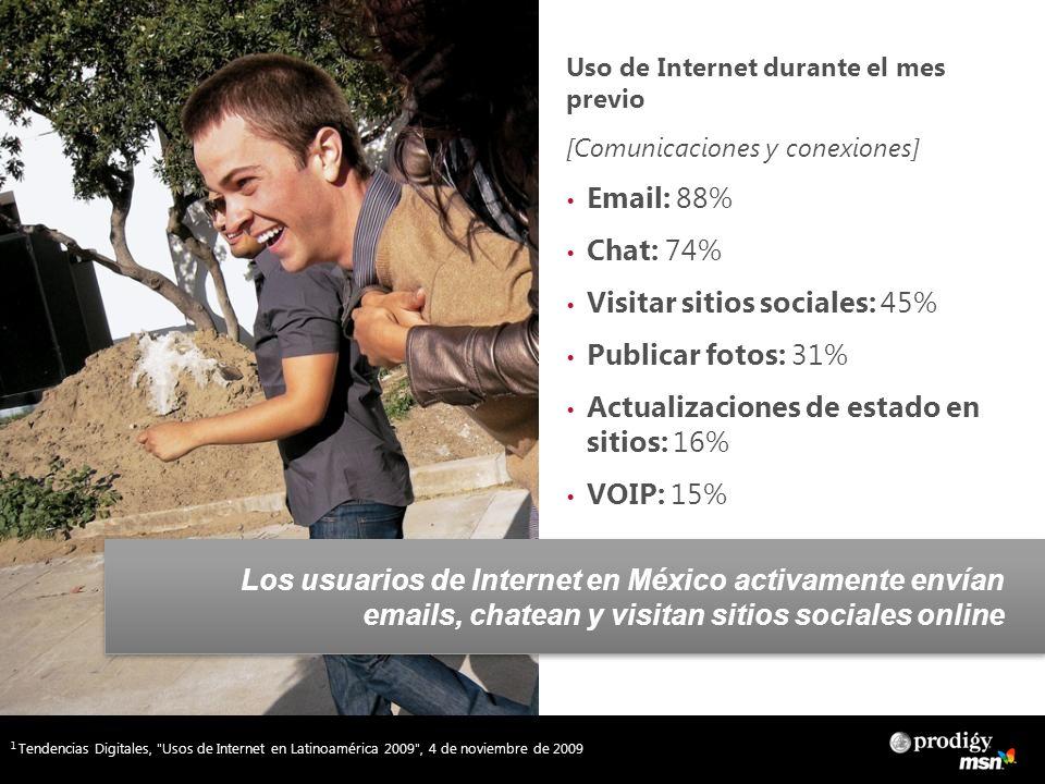 Los usuarios de Internet en México activamente envían emails, chatean y visitan sitios sociales online Uso de Internet durante el mes previo [Comunicaciones y conexiones] Email: 88% Chat: 74% Visitar sitios sociales: 45% Publicar fotos: 31% Actualizaciones de estado en sitios: 16% VOIP: 15% 1 Tendencias Digitales, Usos de Internet en Latinoamérica 2009 , 4 de noviembre de 2009