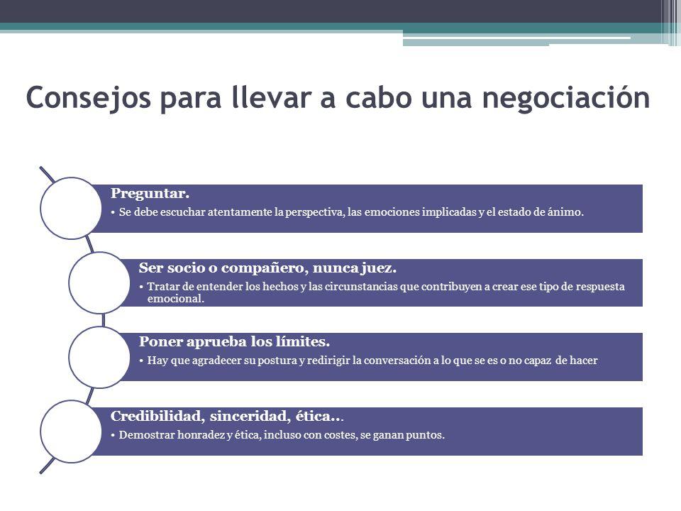 Consejos para llevar a cabo una negociación Tener múltiples opciones.