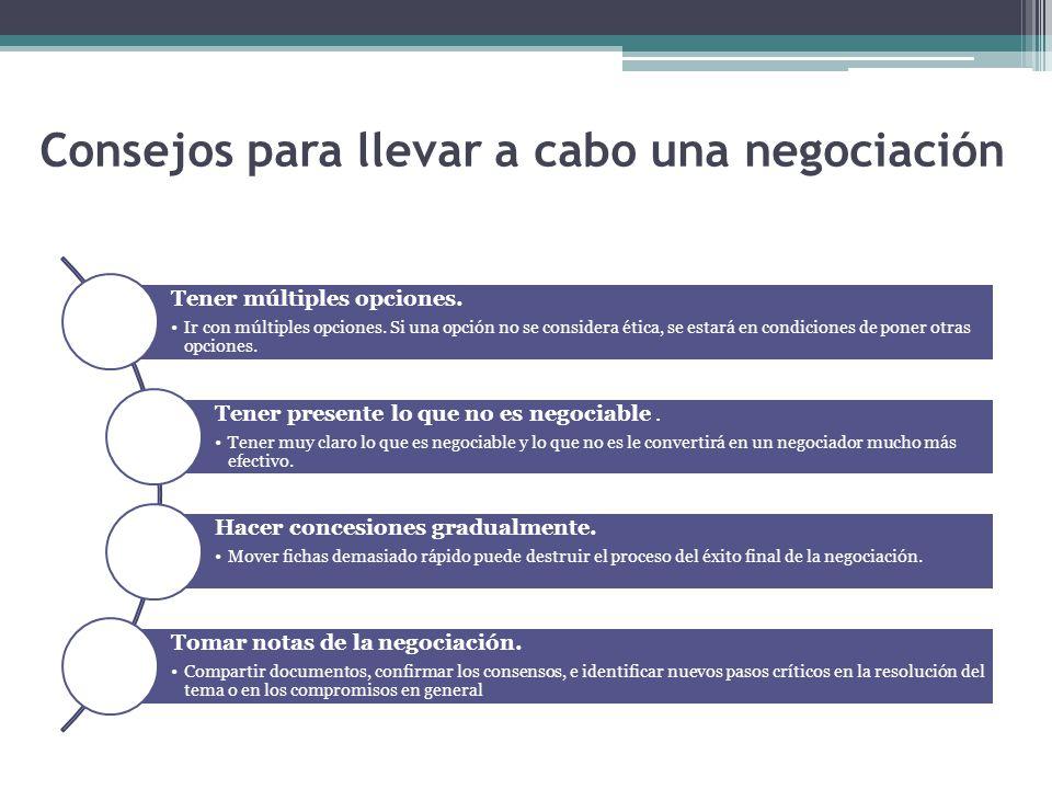 Consejos para llevar a cabo una negociación Tener múltiples opciones. Ir con múltiples opciones. Si una opción no se considera ética, se estará en con