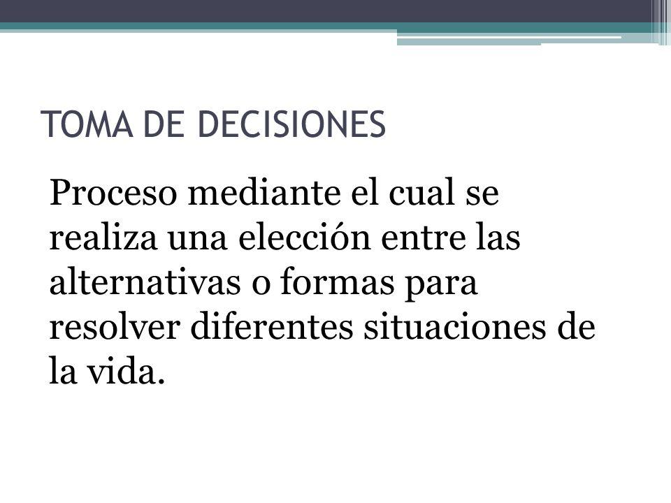 TOMA DE DECISIONES Proceso mediante el cual se realiza una elección entre las alternativas o formas para resolver diferentes situaciones de la vida.
