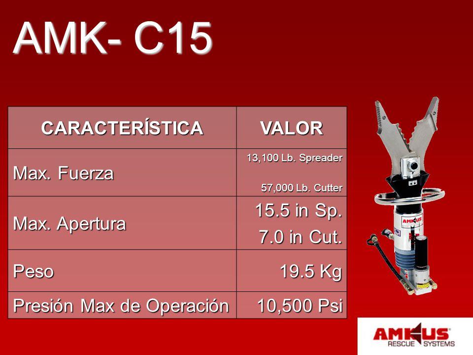 AMK- C15 CARACTERÍSTICAVALOR Max. Fuerza 13,100 Lb. Spreader 57,000 Lb. Cutter Max. Apertura 15.5 in Sp. 7.0 in Cut. Peso 19.5 Kg Presión Max de Opera