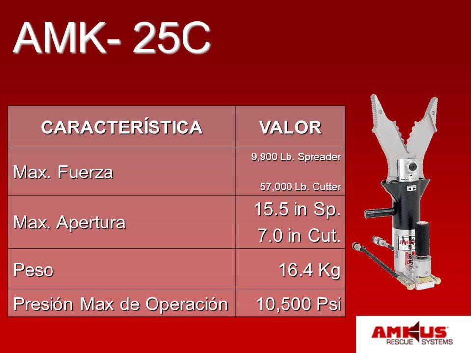 AMK- 25C CARACTERÍSTICAVALOR Max. Fuerza 9,900 Lb. Spreader 57,000 Lb. Cutter Max. Apertura 15.5 in Sp. 7.0 in Cut. Peso 16.4 Kg Presión Max de Operac