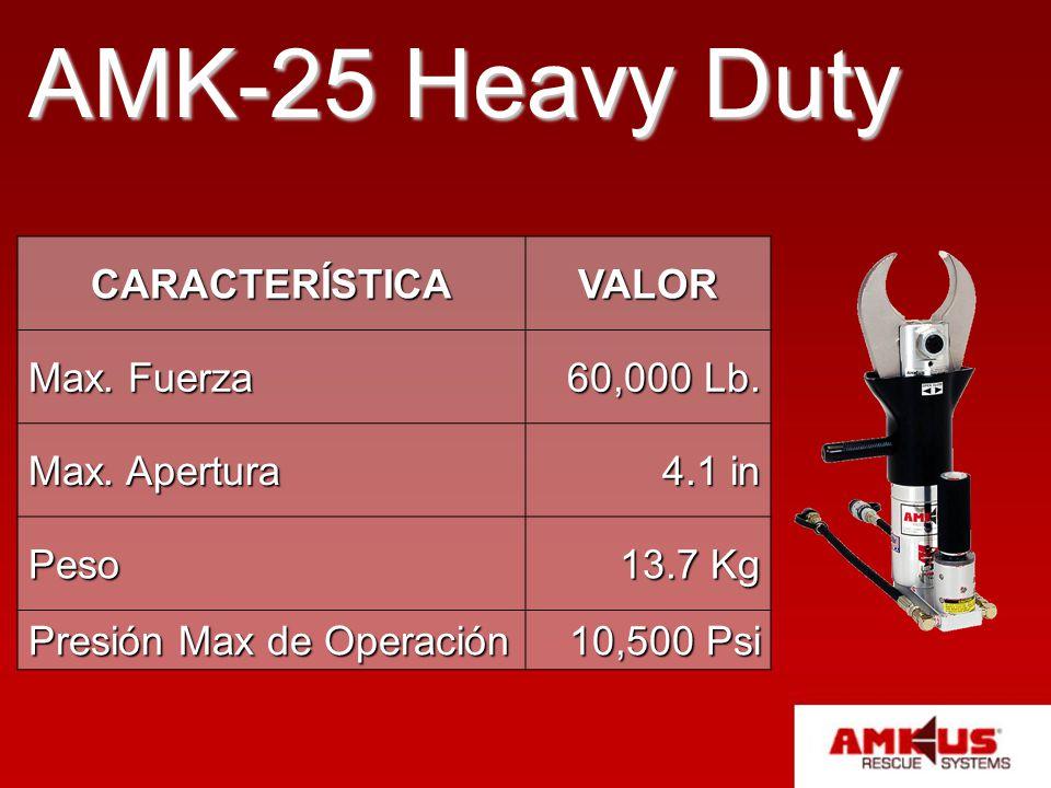 AMK-25 Heavy Duty CARACTERÍSTICAVALOR Max. Fuerza 60,000 Lb. Max. Apertura 4.1 in Peso 13.7 Kg Presión Max de Operación 10,500 Psi
