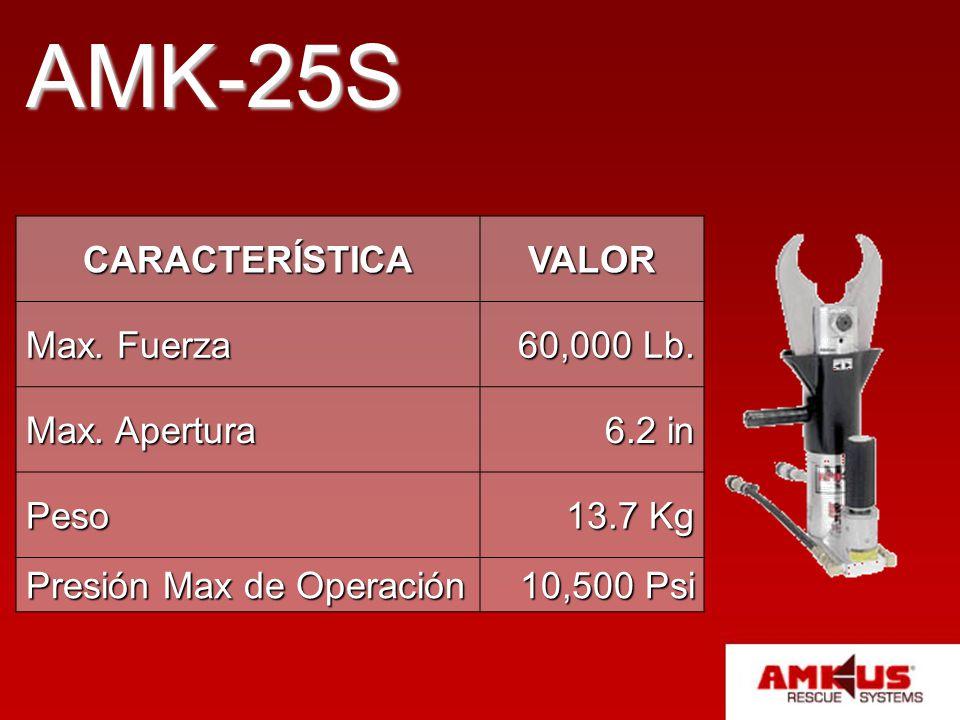 AMK-25S CARACTERÍSTICAVALOR Max. Fuerza 60,000 Lb. Max. Apertura 6.2 in Peso 13.7 Kg Presión Max de Operación 10,500 Psi