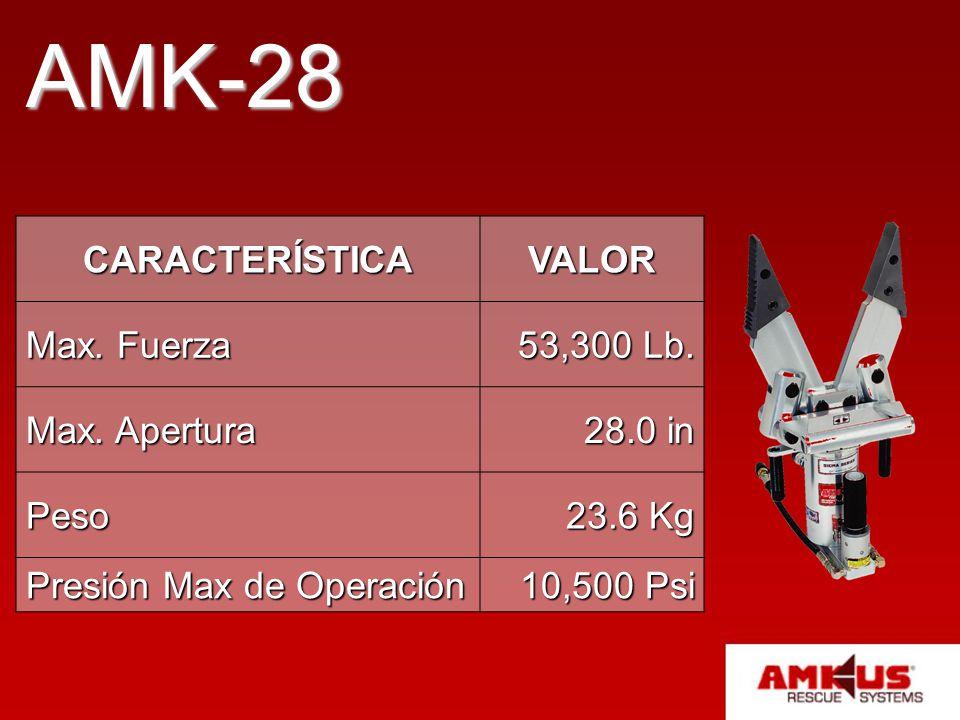 AMK-28 CARACTERÍSTICAVALOR Max. Fuerza 53,300 Lb. Max. Apertura 28.0 in Peso 23.6 Kg Presión Max de Operación 10,500 Psi