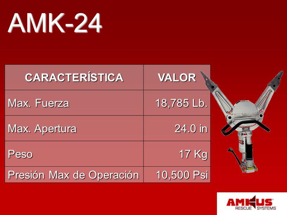 AMK-24 CARACTERÍSTICAVALOR Max. Fuerza 18,785 Lb. Max. Apertura 24.0 in Peso 17 Kg Presión Max de Operación 10,500 Psi