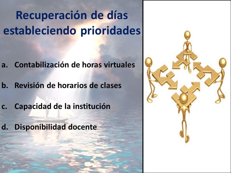 Calendario Académico ACADÉMIC 2013 - 2014 II Lapso Actividades Reprogramadas CALENDARI Consejo Docente Eva.