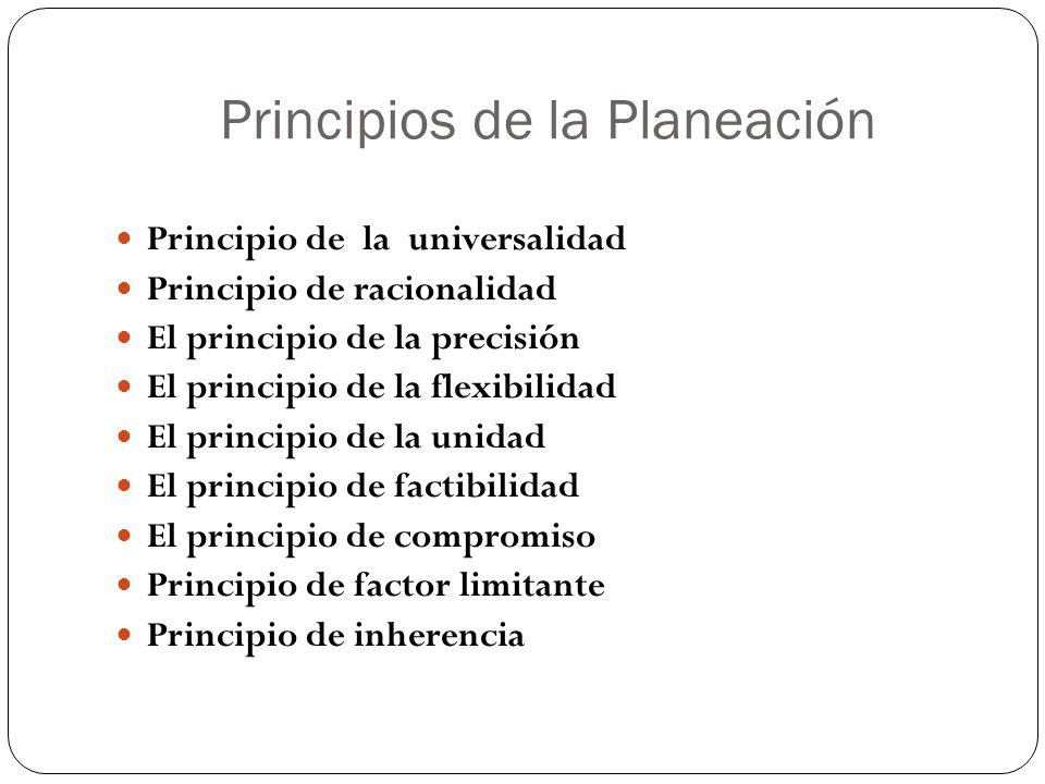 Principios de la Planeación Principio de la universalidad Principio de racionalidad El principio de la precisión El principio de la flexibilidad El principio de la unidad El principio de factibilidad El principio de compromiso Principio de factor limitante Principio de inherencia