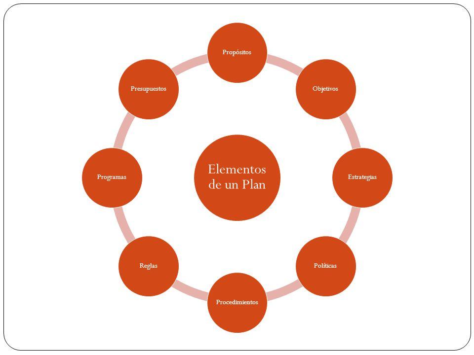Propósitos o misiones los propósitos son los fines esenciales o directrices que definen la razón de ser, naturaleza y carácter, de cualquier grupo social, así como las aspiraciones fundamentales o finalidades de tipo cualitativo que persigue en forma permanente o semipermanente, un grupo social.
