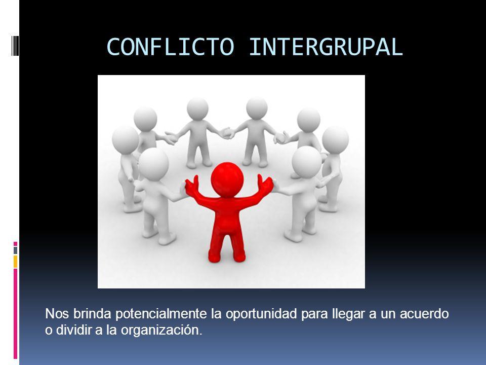 CONFLICTO INTERGRUPAL Nos brinda potencialmente la oportunidad para llegar a un acuerdo o dividir a la organización.
