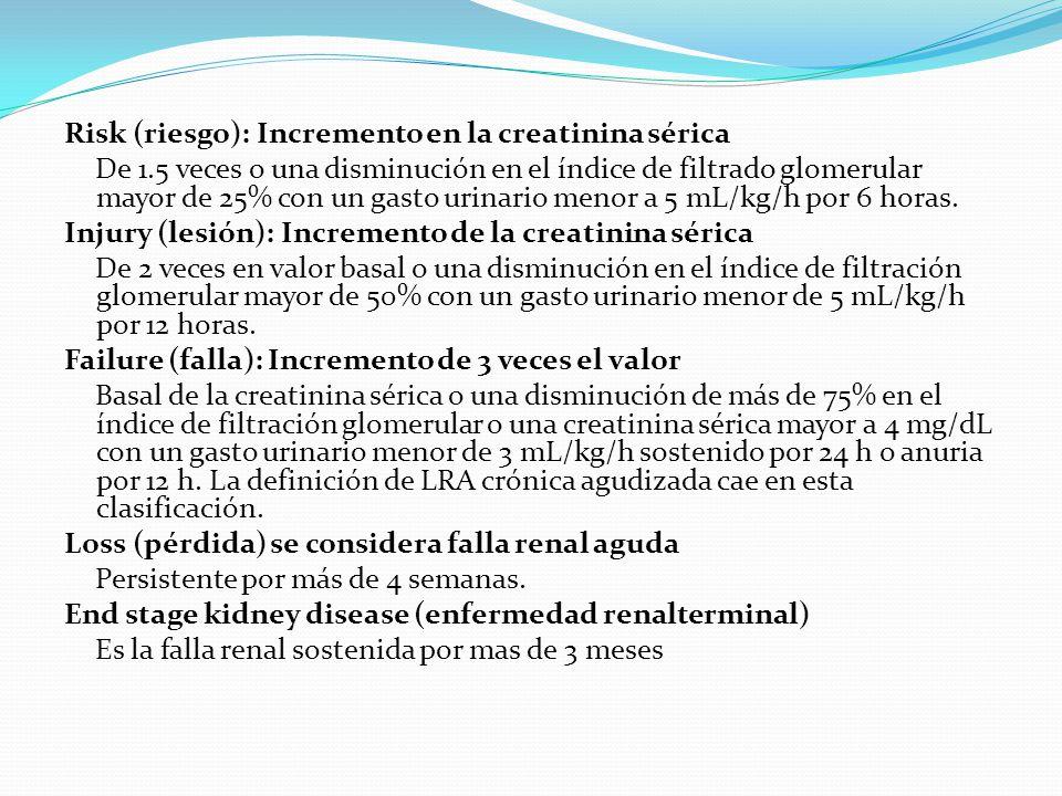 Risk (riesgo): Incremento en la creatinina sérica De 1.5 veces o una disminución en el índice de filtrado glomerular mayor de 25% con un gasto urinari