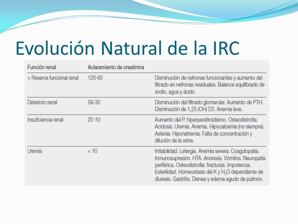 IRC Leve: asintomática.Niveles de Cr en 2 mg/dl que indican pérdida 50% de masa renal funcionante.