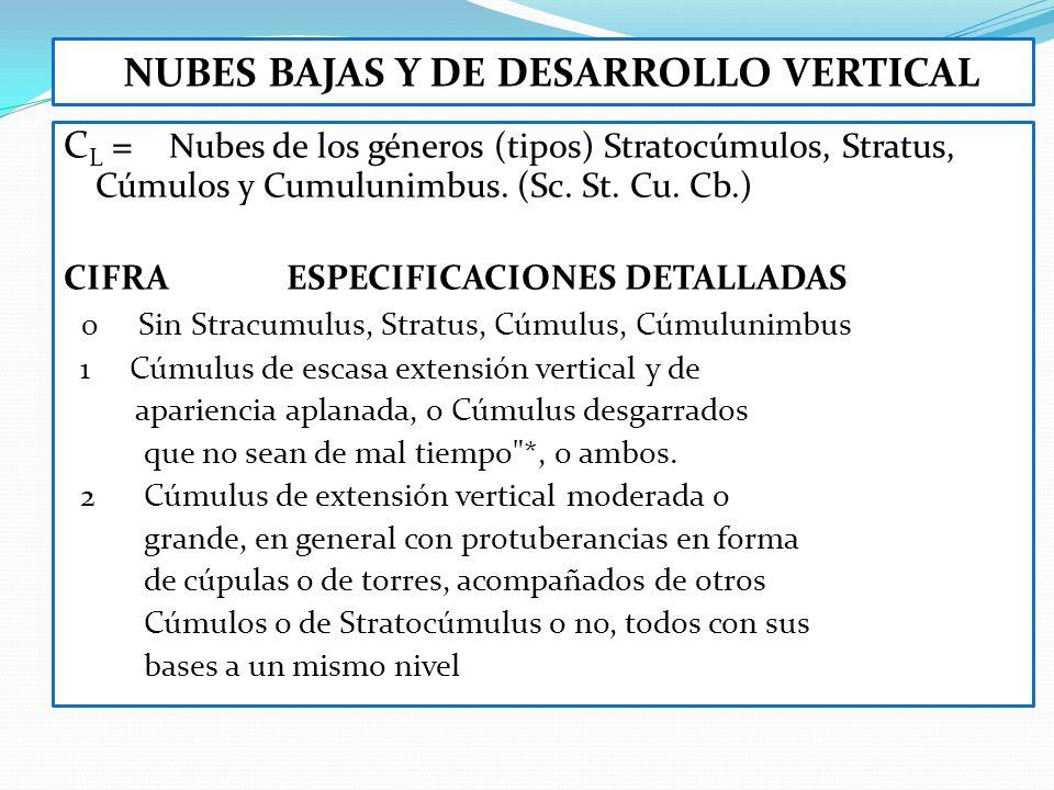 NUBES BAJAS Y DE DESARROLLO VERTICAL C L = Nubes de los géneros (tipos) Stratocúmulos, Stratus, Cúmulos y Cumulunimbus. (Sc. St. Cu. Cb.) CIFRA ESPECI