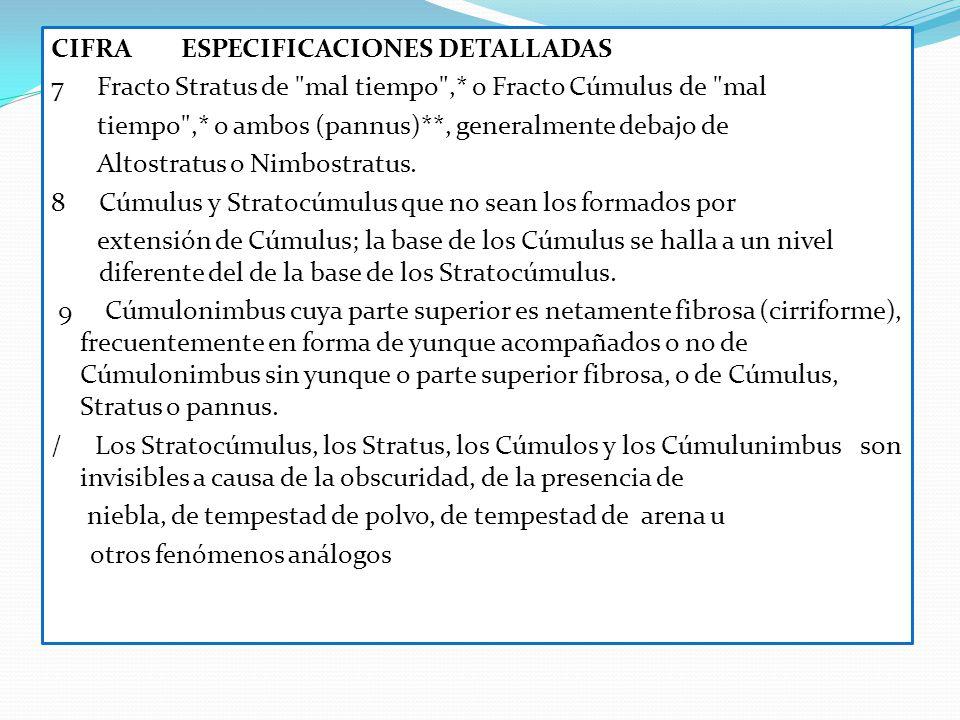 CIFRA ESPECIFICACIONES DETALLADAS 7 Fracto Stratus de