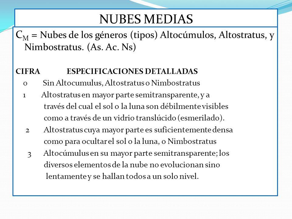 NUBES MEDIAS C M = Nubes de los géneros (tipos) Altocúmulos, Altostratus, y Nimbostratus. (As. Ac. Ns) CIFRA ESPECIFICACIONES DETALLADAS 0 Sin Altocu