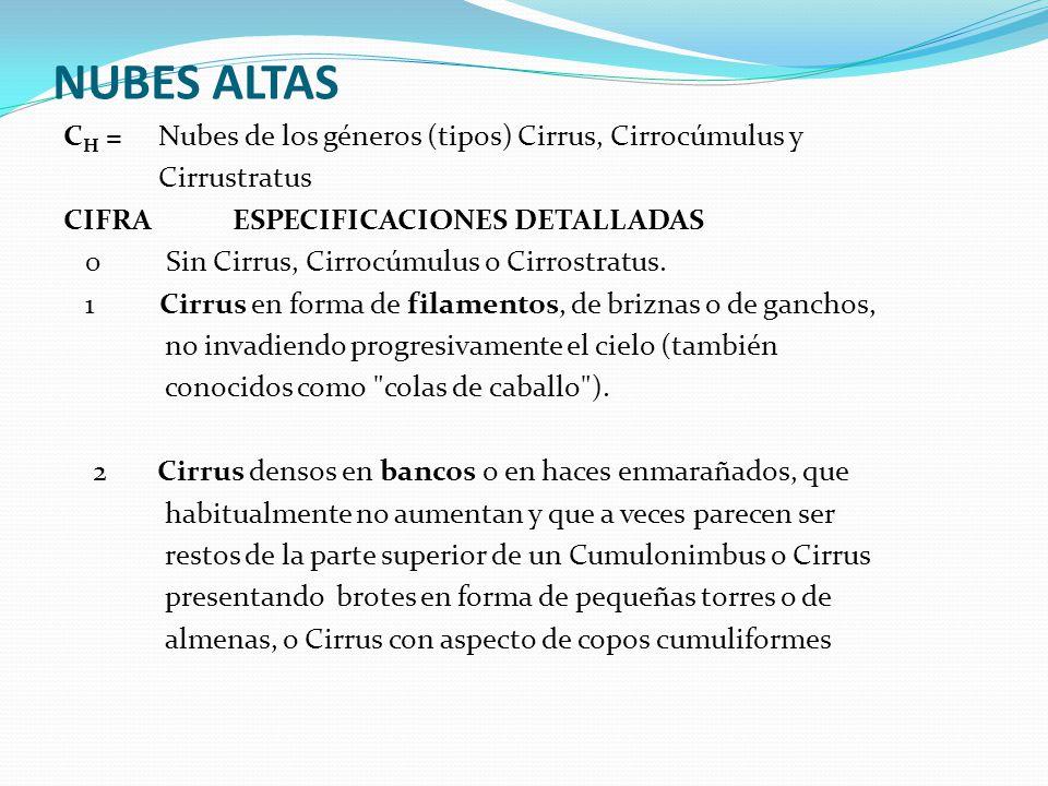 NUBES ALTAS C H = Nubes de los géneros (tipos) Cirrus, Cirrocúmulus y Cirrustratus CIFRA ESPECIFICACIONES DETALLADAS 0 Sin Cirrus, Cirrocúmulus o Cir