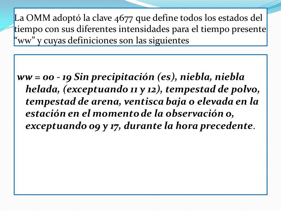 La OMM adoptó la clave 4677 que define todos los estados del tiempo con sus diferentes intensidades para el tiempo presente ww y cuyas definiciones so