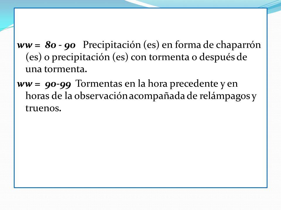 ww =80 - 90 Precipitación (es) en forma de chaparrón (es) o precipitación (es) con tormenta o después de una tormenta. ww =90-99 Tormentas en la hora
