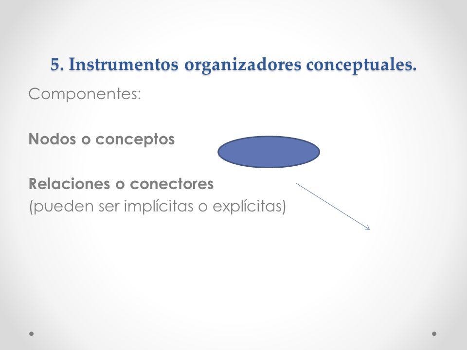 5.Instrumentos organizadores conceptuales.