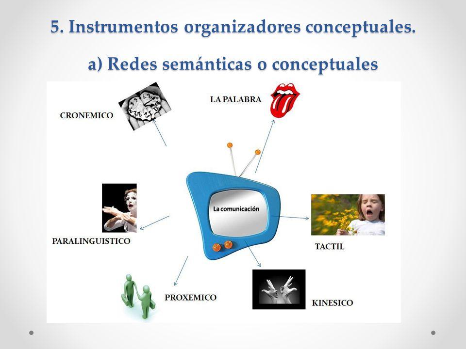 5. Instrumentos organizadores conceptuales. a) Redes semánticas o conceptuales