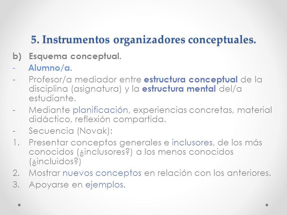 5.Instrumentos organizadores conceptuales. b)Esquema conceptual.